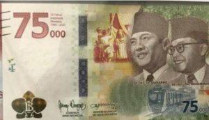 Membuka Pemikiran Tentang Uang Dan Fungsinya Di Indonesia