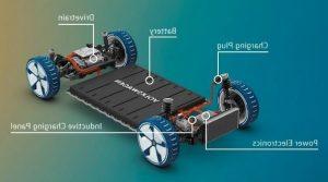China Membawa Rp72 Triliun Untuk Membuat Baterai Mobil Di Indonesia